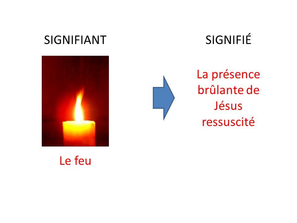 SIGNIFIANTSIGNIFIÉ Le feu La présence brûlante de Jésus ressuscité