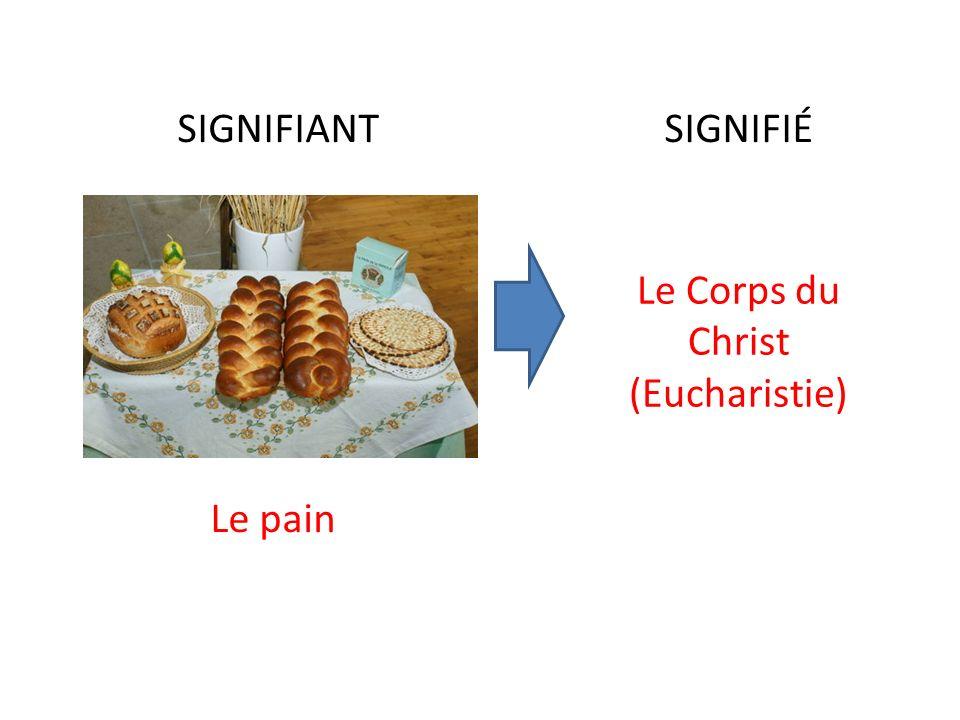 SIGNIFIANTSIGNIFIÉ Le pain Le Corps du Christ (Eucharistie)