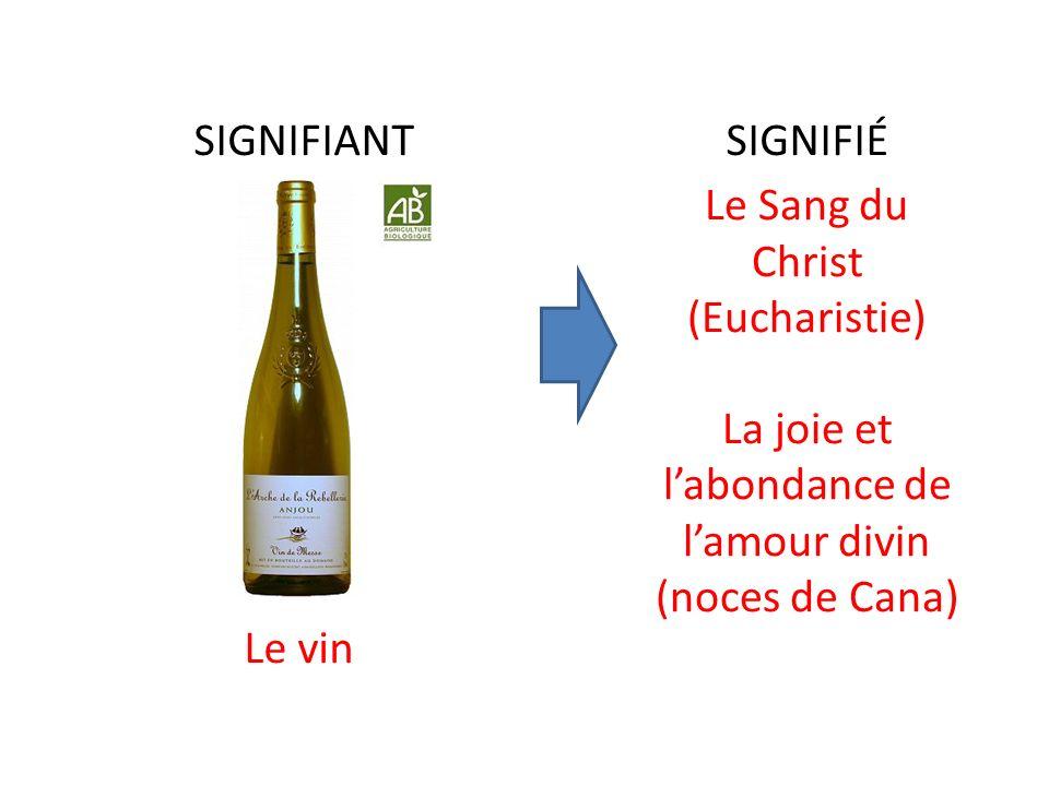 SIGNIFIANTSIGNIFIÉ Le vin Le Sang du Christ (Eucharistie) La joie et labondance de lamour divin (noces de Cana)