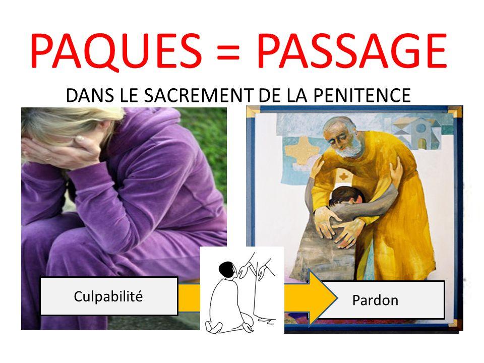 Observe bien les photos qui vont suivre : PAQUES = PASSAGE DANS LE SACREMENT DE LA PENITENCE Pardon Culpabilité