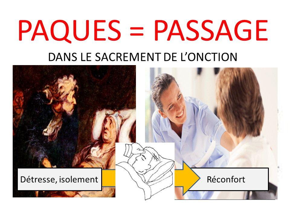 Observe bien les photos qui vont suivre : PAQUES = PASSAGE DANS LE SACREMENT DE LONCTION RéconfortDétresse, isolement
