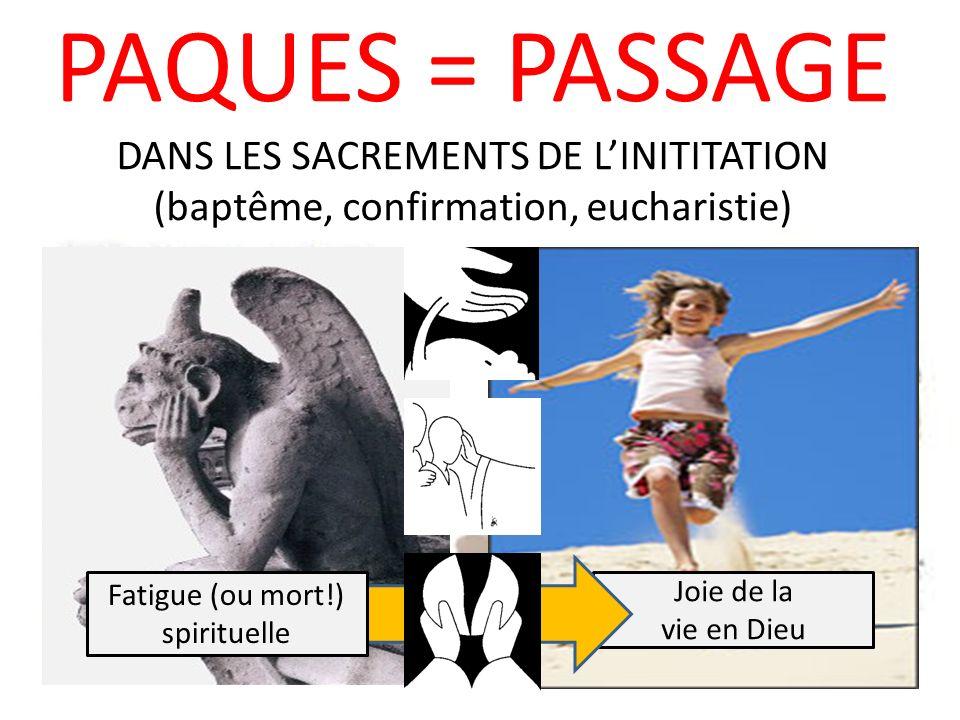 Observe bien les photos qui vont suivre : PAQUES = PASSAGE DANS LES SACREMENTS DE LINITITATION (baptême, confirmation, eucharistie) Joie de la vie en