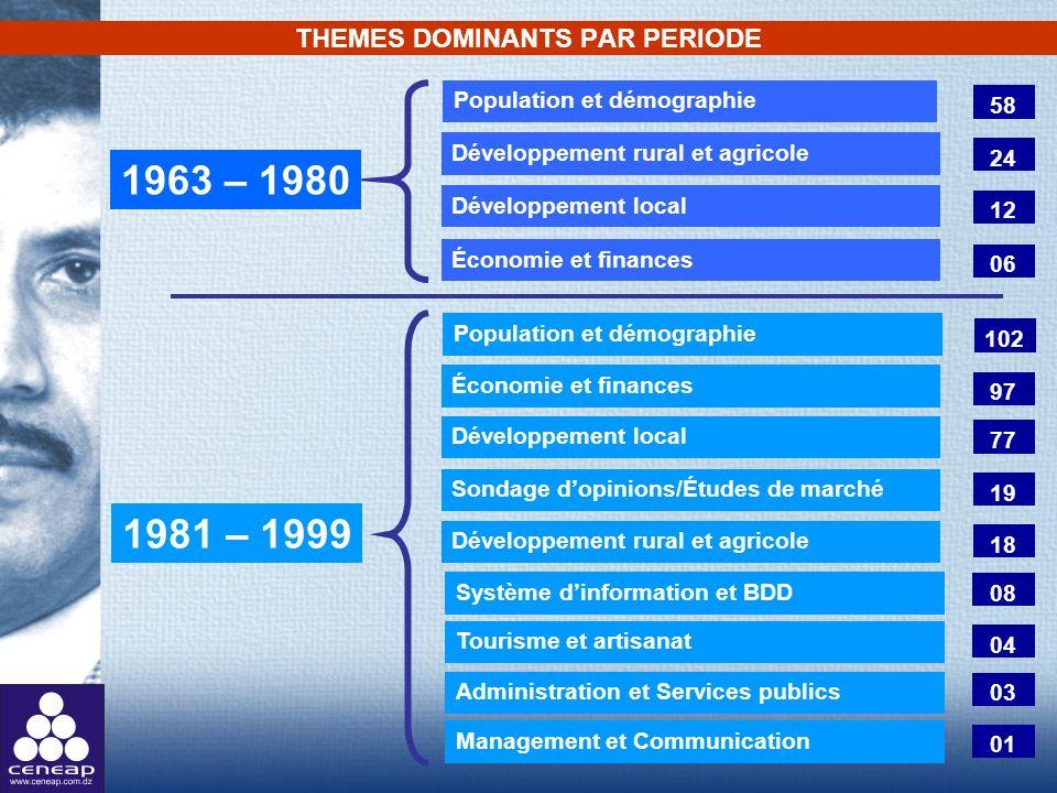 THEMES DOMINANTS PAR PERIODE 1963 – 1980 1981 – 1999 Population et démographie Développement rural et agricole Développement local Économie et finance