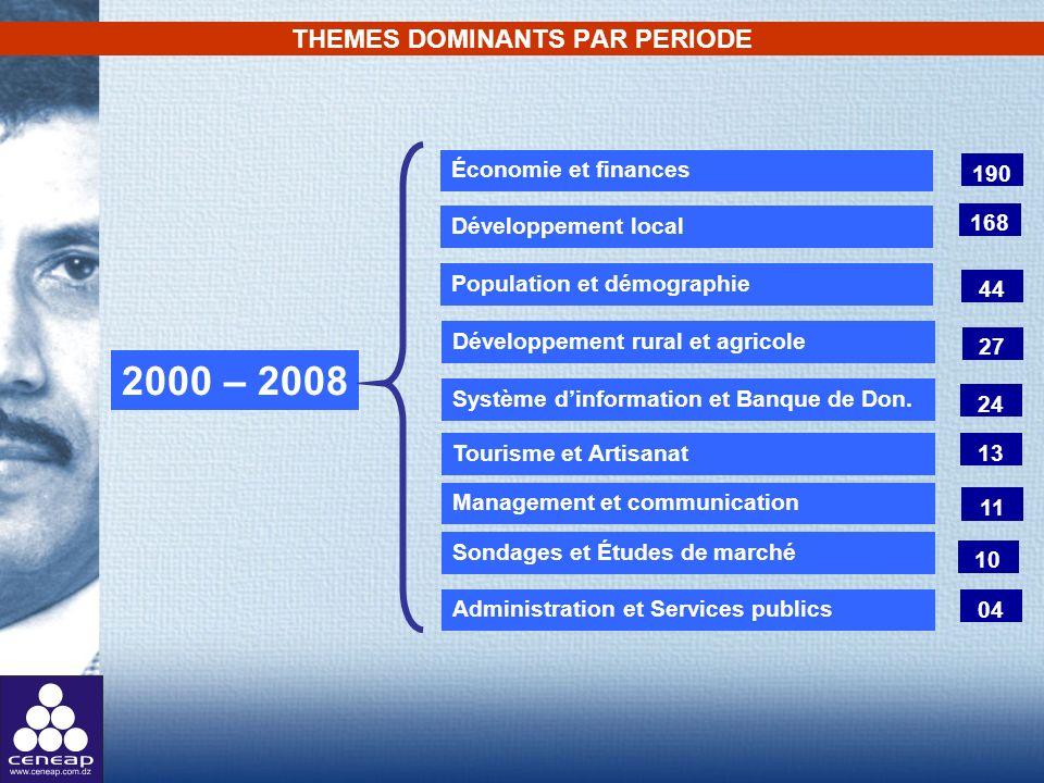 2000 – 2008 Économie et finances 190 Développement rural et agricole 27 Population et démographie 44 Système dinformation et Banque de Don. 24 Managem