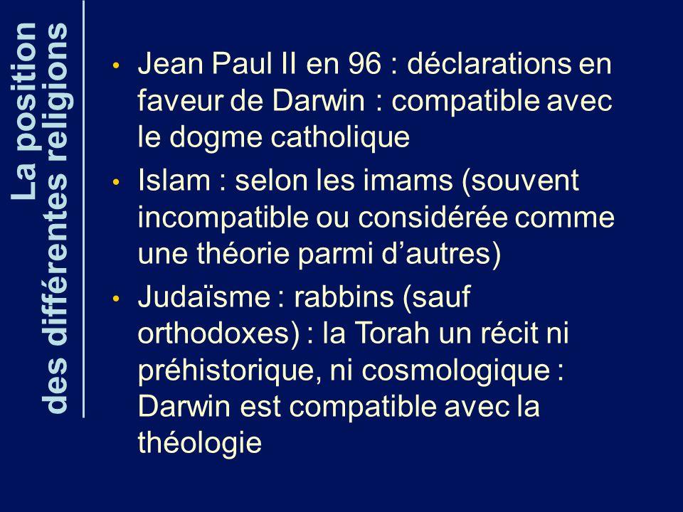 La position des différentes religions Jean Paul II en 96 : déclarations en faveur de Darwin : compatible avec le dogme catholique Islam : selon les im