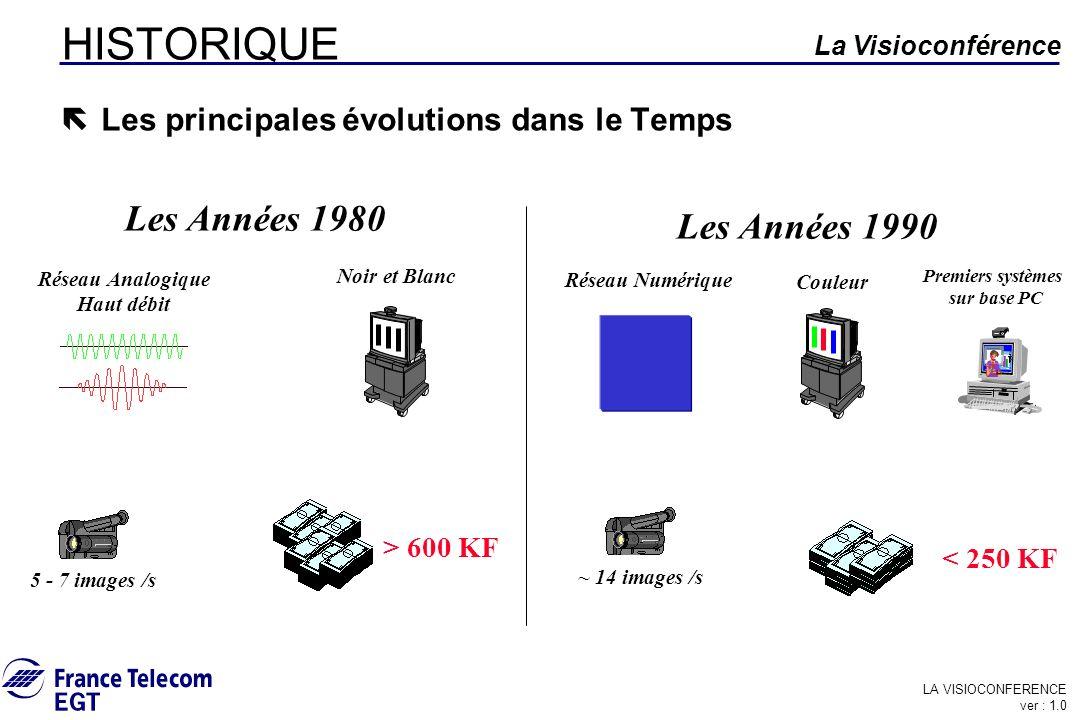 LA VISIOCONFERENCE ver : 1.0 La Visioconférence ë Les principales évolutions dans le Temps Les Années 1980 Réseau Analogique Haut débit Noir et Blanc