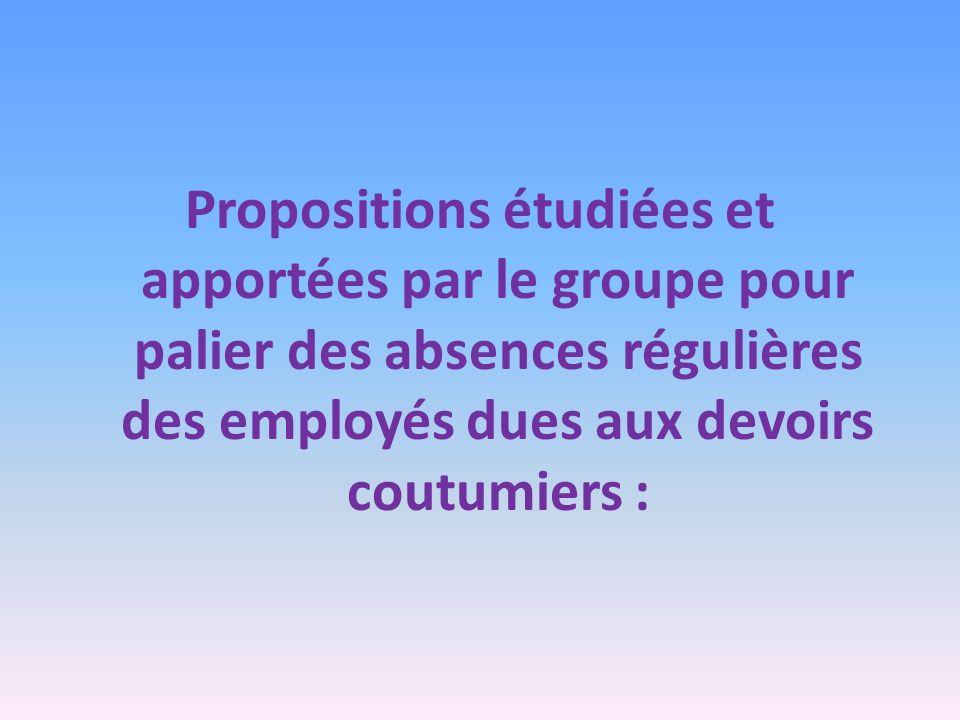 Propositions étudiées et apportées par le groupe pour palier des absences régulières des employés dues aux devoirs coutumiers :
