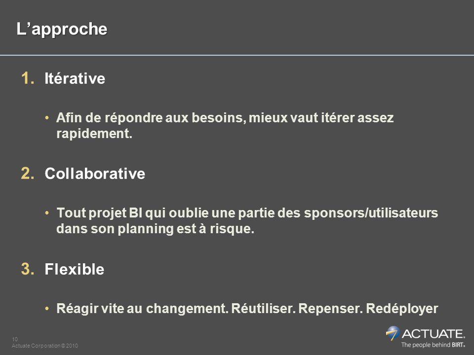 10 Actuate Corporation © 2010 Lapproche 1. Itérative Afin de répondre aux besoins, mieux vaut itérer assez rapidement. 2. Collaborative Tout projet BI