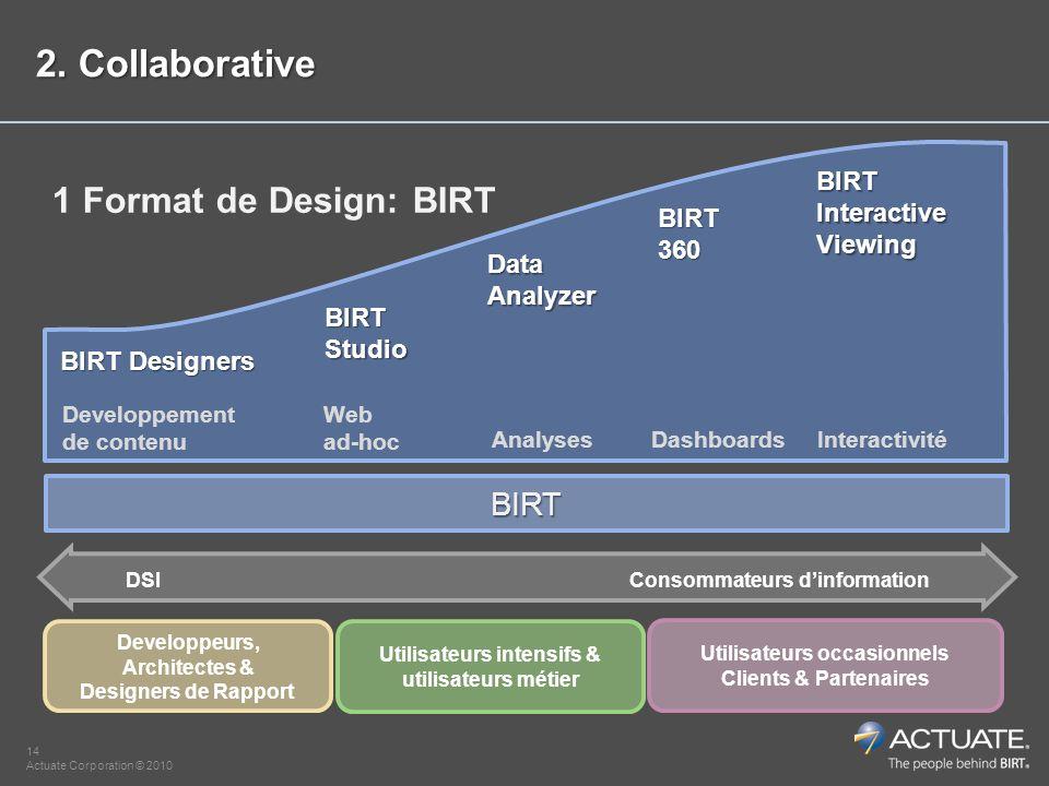 14 Actuate Corporation © 2010 BIRT Designers Developpement de contenu BIRT Studio Web ad-hoc Data Analyzer Developpeurs, Architectes & Designers de Rapport DSI Consommateurs dinformation 2.