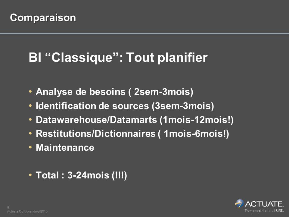 8 Actuate Corporation © 2010 Comparaison BI Classique: Tout planifier Analyse de besoins ( 2sem-3mois) Identification de sources (3sem-3mois) Datawarehouse/Datamarts (1mois-12mois!) Restitutions/Dictionnaires ( 1mois-6mois!) Maintenance Total : 3-24mois (!!!)