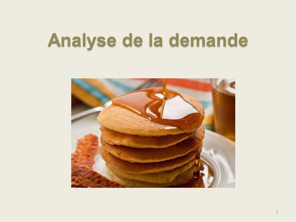 2 Analyse de la demande