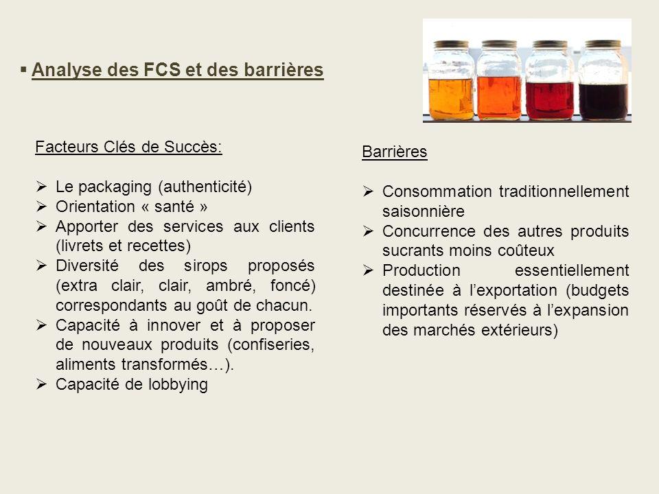 Facteurs Clés de Succès: Le packaging (authenticité) Orientation « santé » Apporter des services aux clients (livrets et recettes) Diversité des sirop