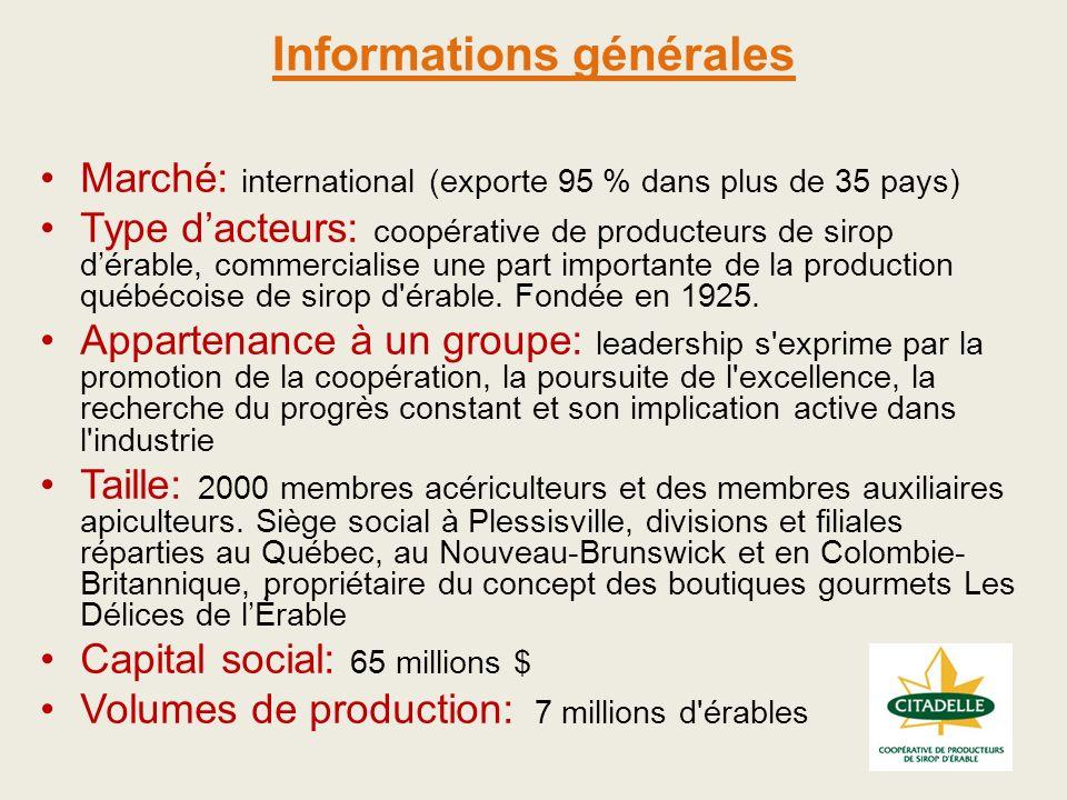 Informations générales Marché: international (exporte 95 % dans plus de 35 pays) Type dacteurs: coopérative de producteurs de sirop dérable, commercia