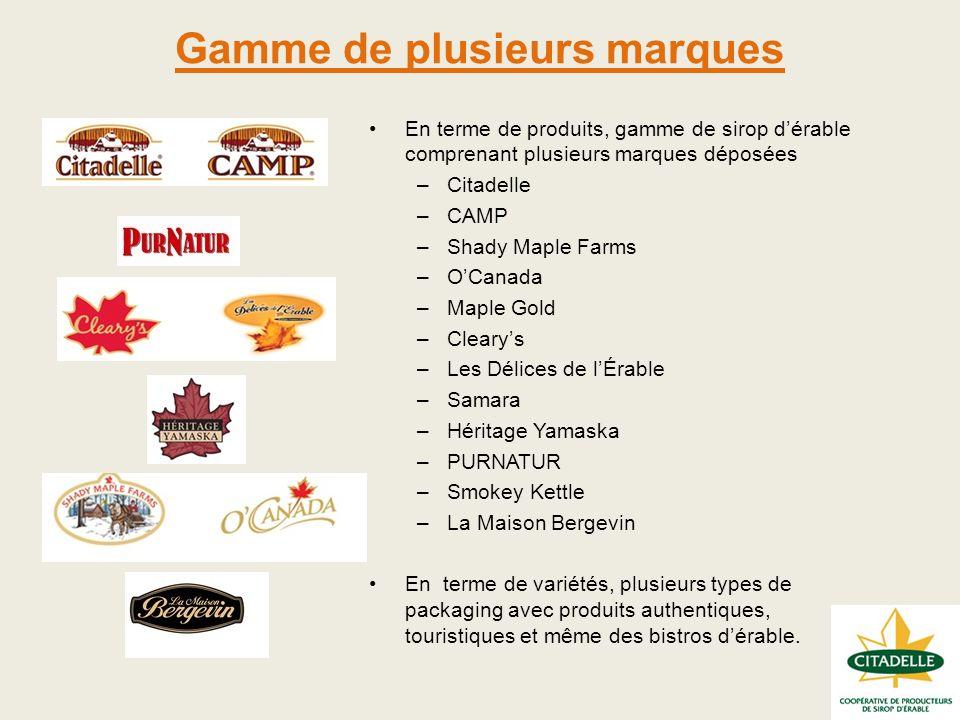 Gamme de plusieurs marques En terme de produits, gamme de sirop dérable comprenant plusieurs marques déposées –Citadelle –CAMP –Shady Maple Farms –OCa