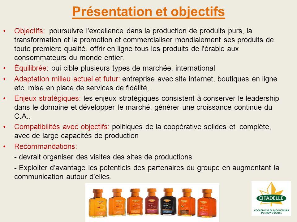 Présentation et objectifs Objectifs: poursuivre lexcellence dans la production de produits purs, la transformation et la promotion et commercialiser m