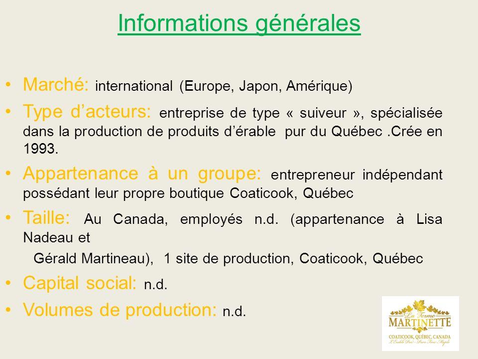 Informations générales Marché: international (Europe, Japon, Amérique) Type dacteurs: entreprise de type « suiveur », spécialisée dans la production d