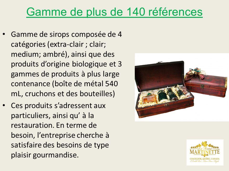 Gamme de plus de 140 références Gamme de sirops composée de 4 catégories (extra-clair ; clair; medium; ambré), ainsi que des produits dorigine biologi