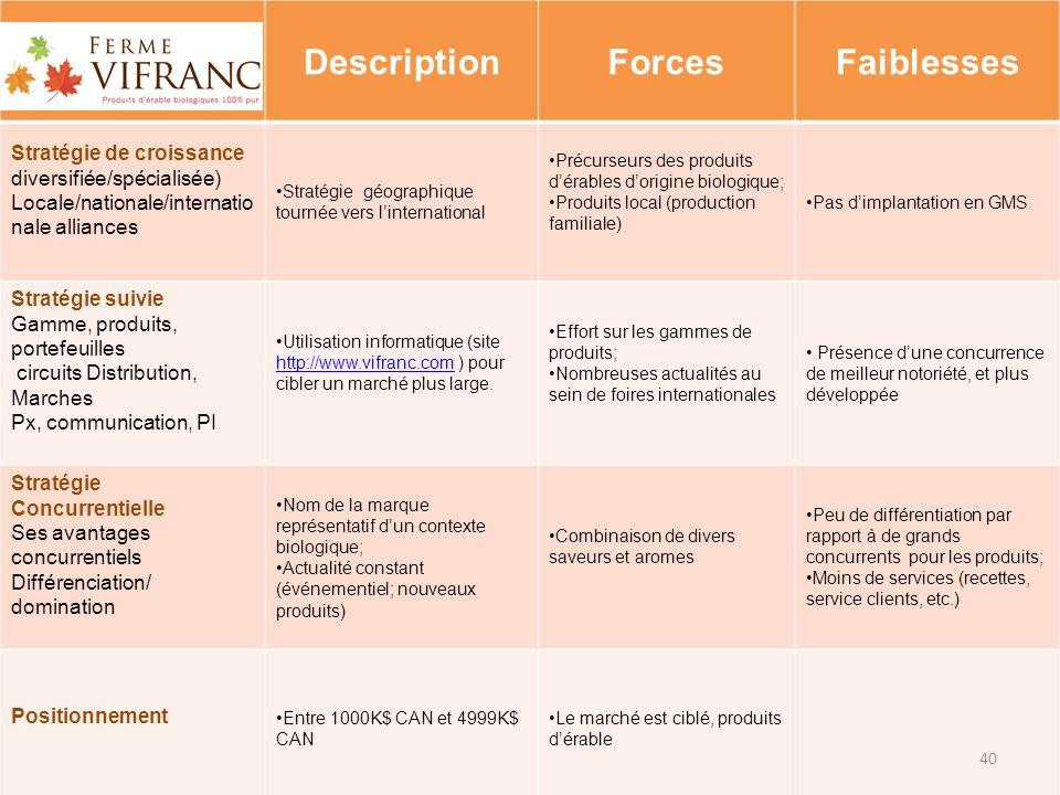 DescriptionForcesFaiblesses Stratégie de croissance diversifiée/spécialisée) Locale/nationale/internatio nale alliances Stratégie géographique tournée