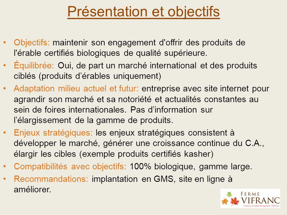 Présentation et objectifs Objectifs: maintenir son engagement d'offrir des produits de l'érable certifiés biologiques de qualité supérieure. Équilibré