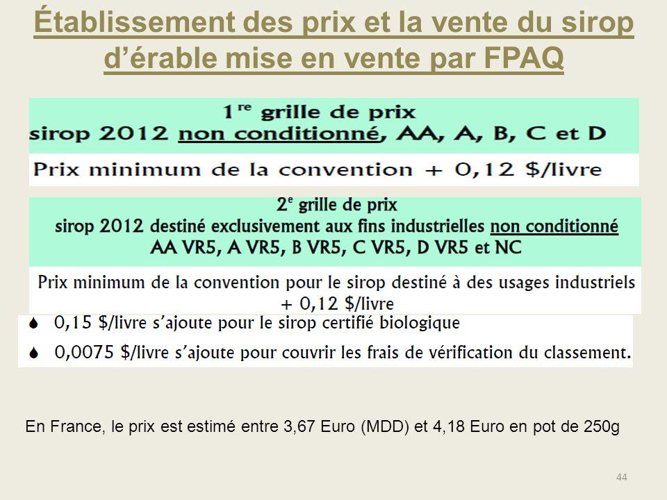 44 En France, le prix est estimé entre 3,67 Euro (MDD) et 4,18 Euro en pot de 250g Établissement des prix et la vente du sirop dérable mise en vente p