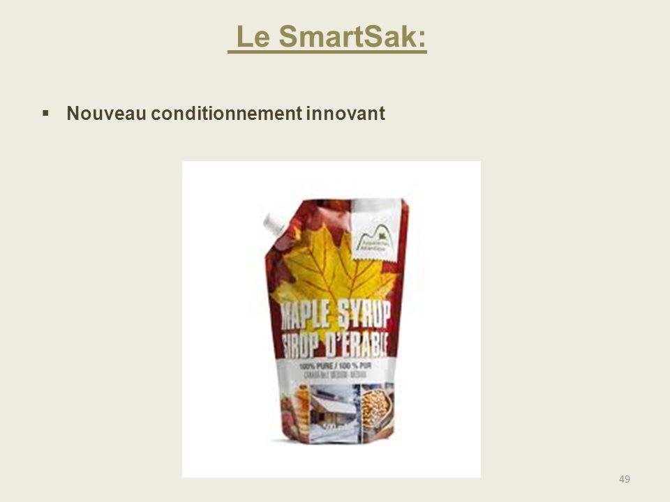 Le SmartSak: Nouveau conditionnement innovant 49