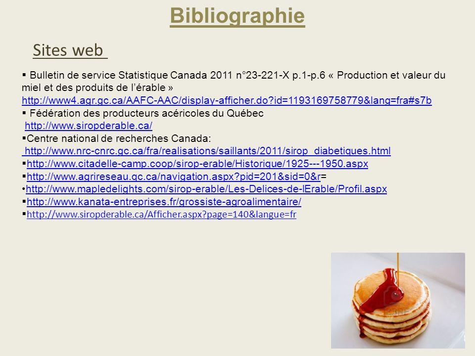 55 Bibliographie Sites web Bulletin de service Statistique Canada 2011 n°23-221-X p.1-p.6 « Production et valeur du miel et des produits de lérable »