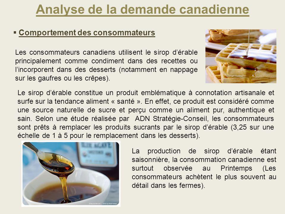 La production de sirop dérable étant saisonnière, la consommation canadienne est surtout observée au Printemps (Les consommateurs achètent le plus sou