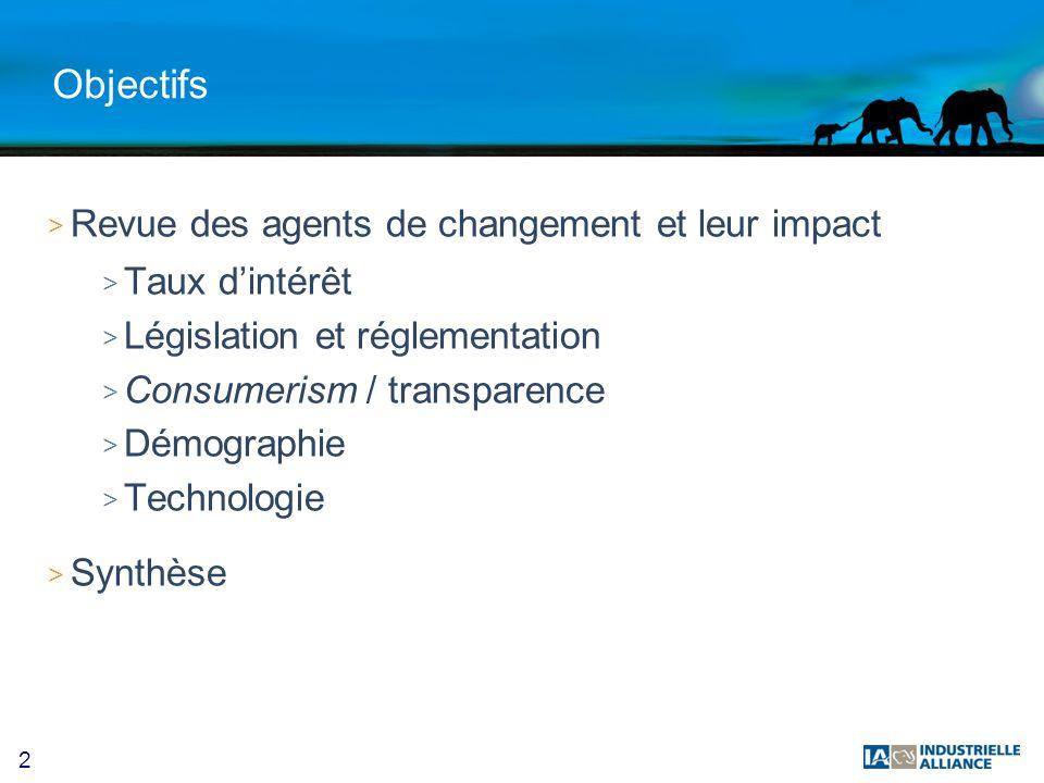 2 Objectifs > Revue des agents de changement et leur impact > Taux dintérêt > Législation et réglementation > Consumerism / transparence > Démographie > Technologie > Synthèse