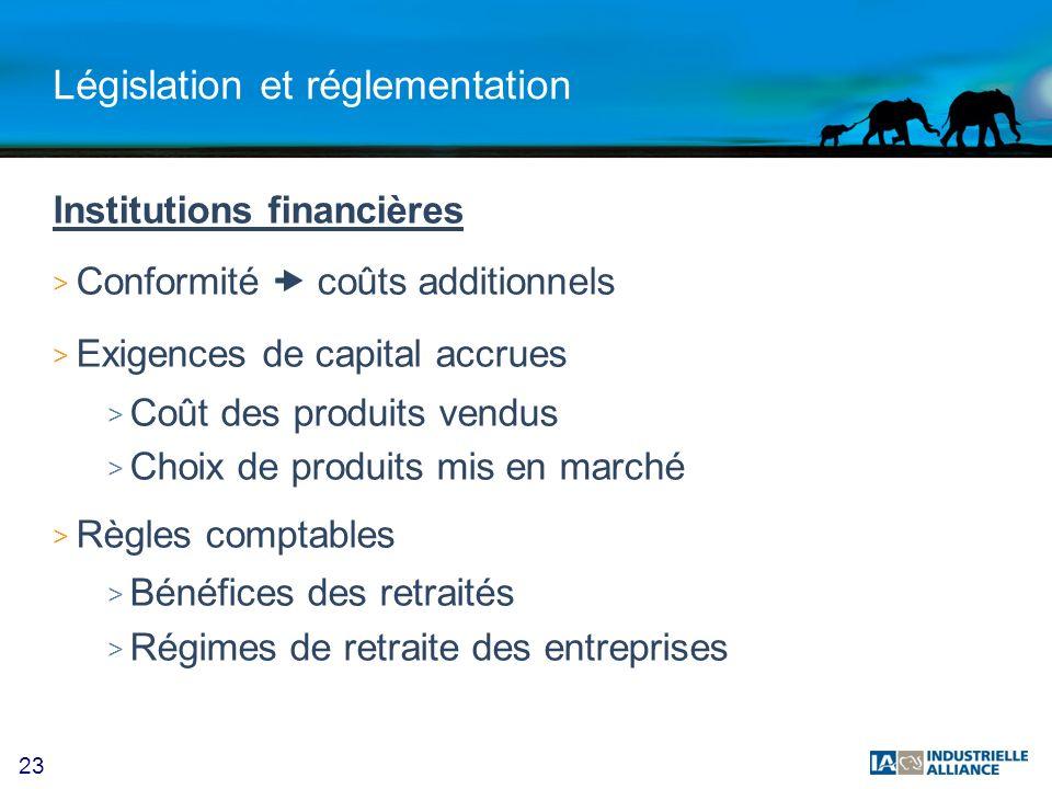 23 Législation et réglementation Institutions financières > Conformité coûts additionnels > Exigences de capital accrues > Coût des produits vendus >