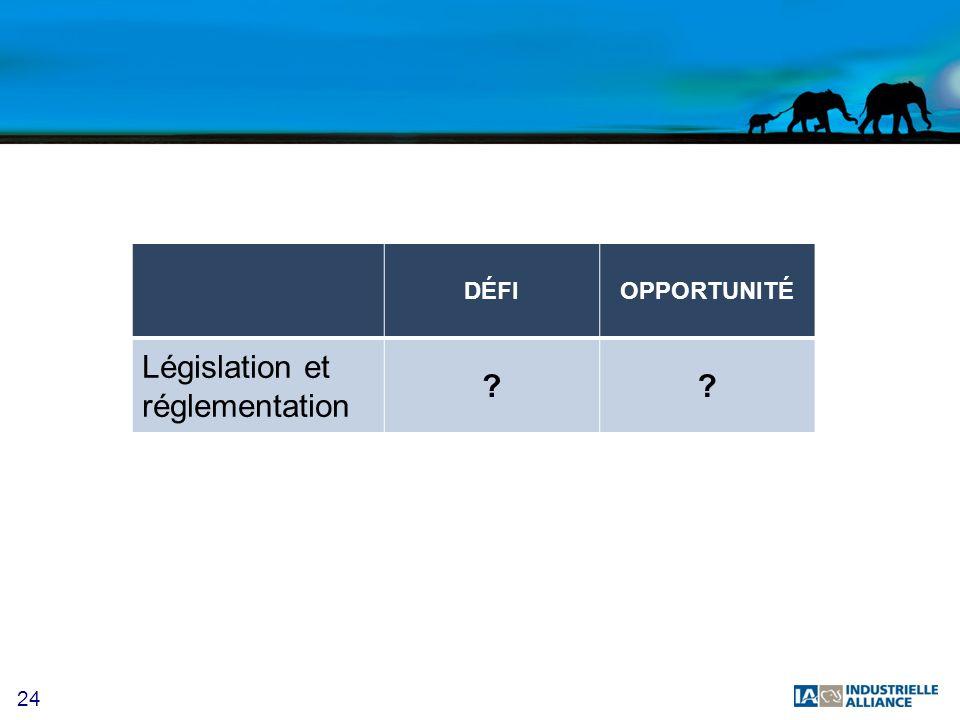 24 DÉFIOPPORTUNITÉ Législation et réglementation