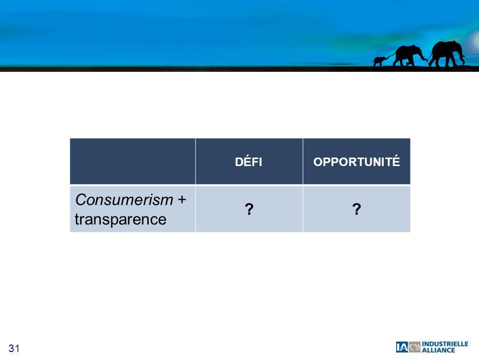 31 DÉFIOPPORTUNITÉ Consumerism + transparence ??