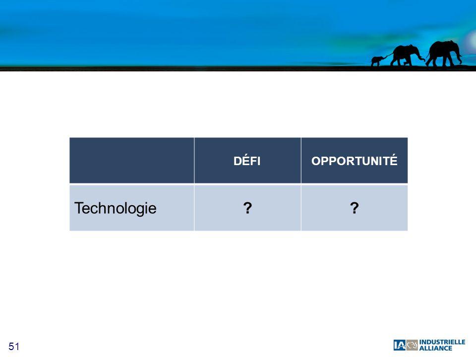 51 Défi ou opportunité DÉFIOPPORTUNITÉ Technologie