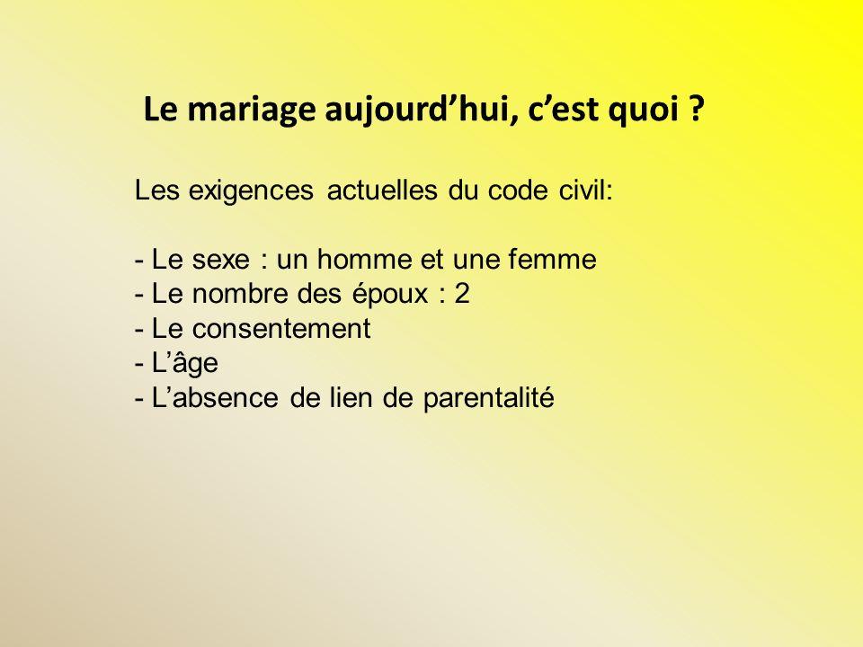 Le mariage aujourdhui, cest quoi ? Les exigences actuelles du code civil: - Le sexe : un homme et une femme - Le nombre des époux : 2 - Le consentemen