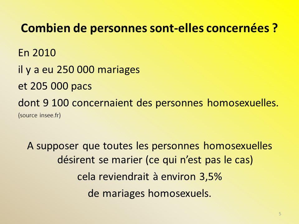 Combien de personnes sont-elles concernées ? En 2010 il y a eu 250 000 mariages et 205 000 pacs dont 9 100 concernaient des personnes homosexuelles. (