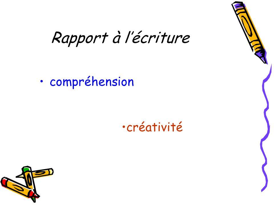Rapport à lécriture compréhension créativité