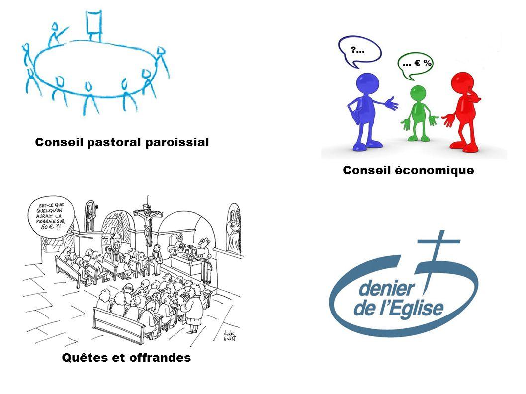 Quêtes et offrandes Conseil pastoral paroissial Conseil économique