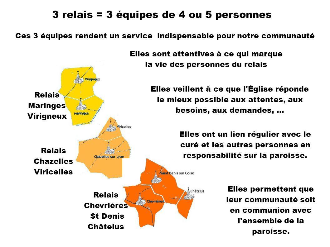 3 relais = 3 équipes de 4 ou 5 personnes Relais Maringes Virigneux Relais Chazelles Viricelles Relais Chevrières St Denis Châtelus Ces 3 équipes rende