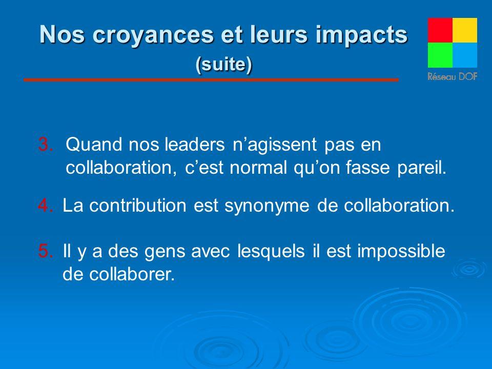Nos croyances et leurs impacts (suite) 3.Quand nos leaders nagissent pas en collaboration, cest normal quon fasse pareil. 4.La contribution est synony