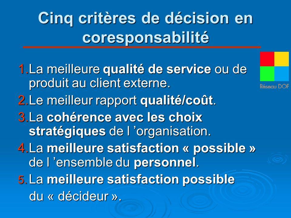 Cinq critères de décision en coresponsabilité 1.La meilleure qualité de service ou de produit au client externe. 2.Le meilleur rapport qualité/coût. 3