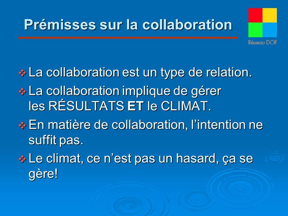 Structurante et Opérationnelle et Affective Collaboration