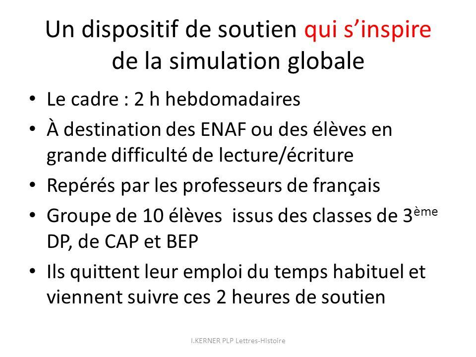 Un dispositif de soutien qui sinspire de la simulation globale Le cadre : 2 h hebdomadaires À destination des ENAF ou des élèves en grande difficulté