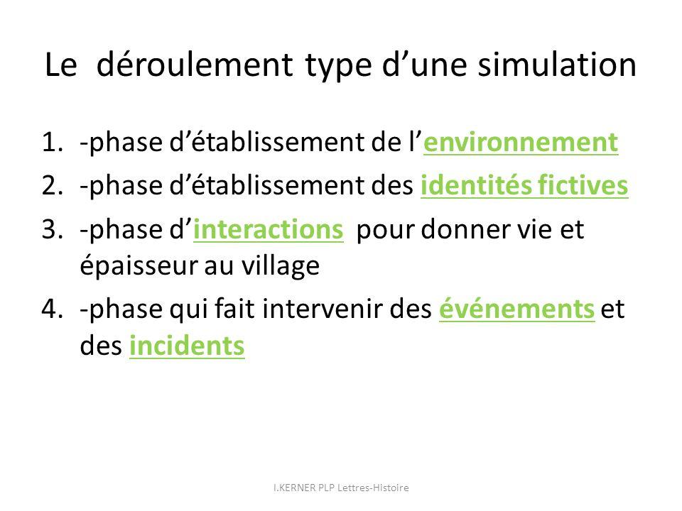 Le déroulement type dune simulation 1.-phase détablissement de lenvironnement 2.-phase détablissement des identités fictives 3.-phase dinteractions po