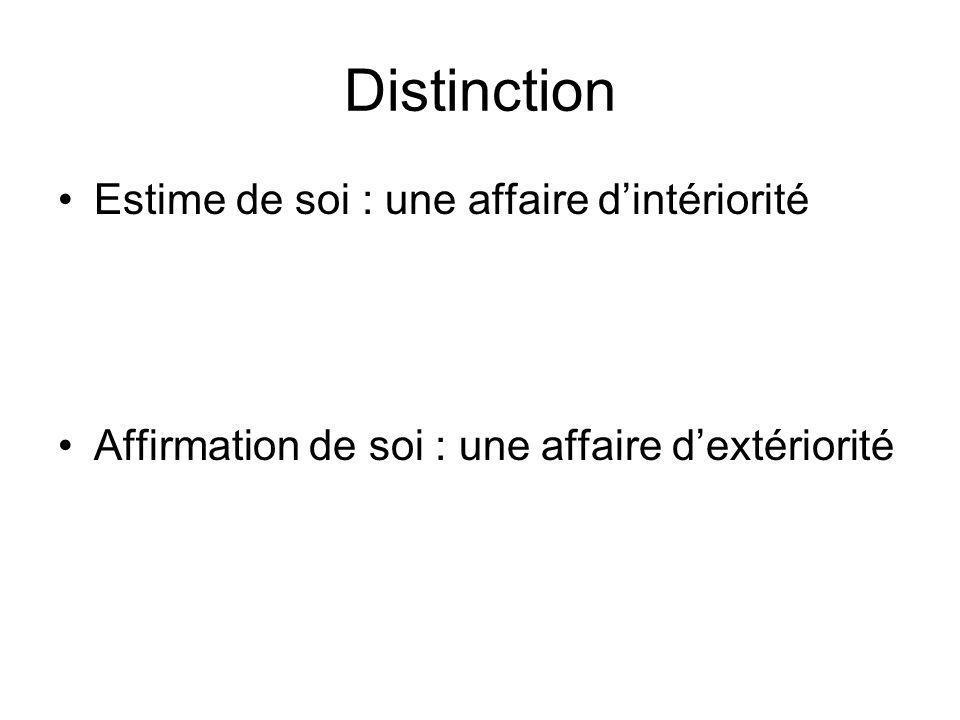 Distinction Estime de soi : une affaire dintériorité Affirmation de soi : une affaire dextériorité