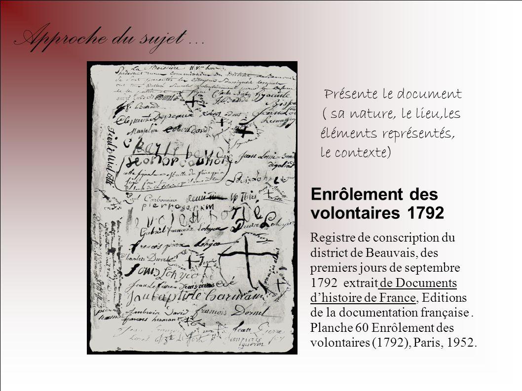 Approche du sujet... Présente le document ( sa nature, le lieu,les éléments représentés, le contexte) Enrôlement des volontaires 1792 Registre de cons