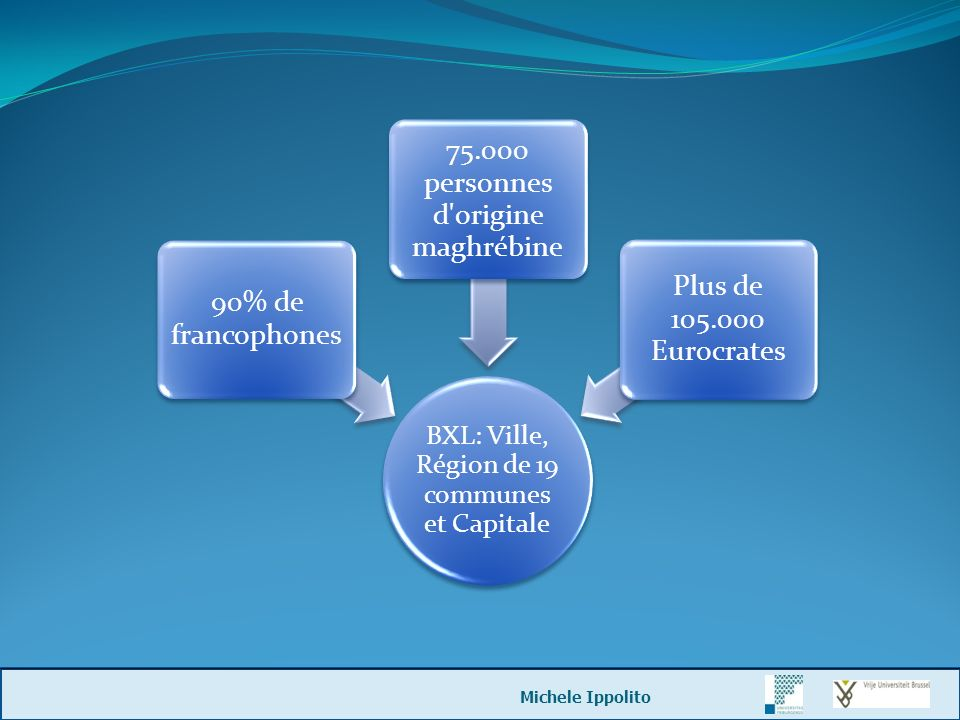 BXL: Ville, Région de 19 communes et Capitale 90% de francophones 75.000 personnes d'origine maghrébine Plus de 105.000 Eurocrates Michele Ippolito
