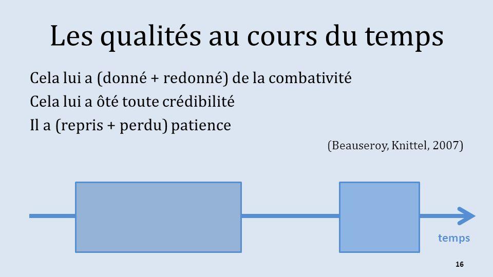 Les qualités au cours du temps Cela lui a (donné + redonné) de la combativité Cela lui a ôté toute crédibilité Il a (repris + perdu) patience (Beauseroy, Knittel, 2007) 16 temps