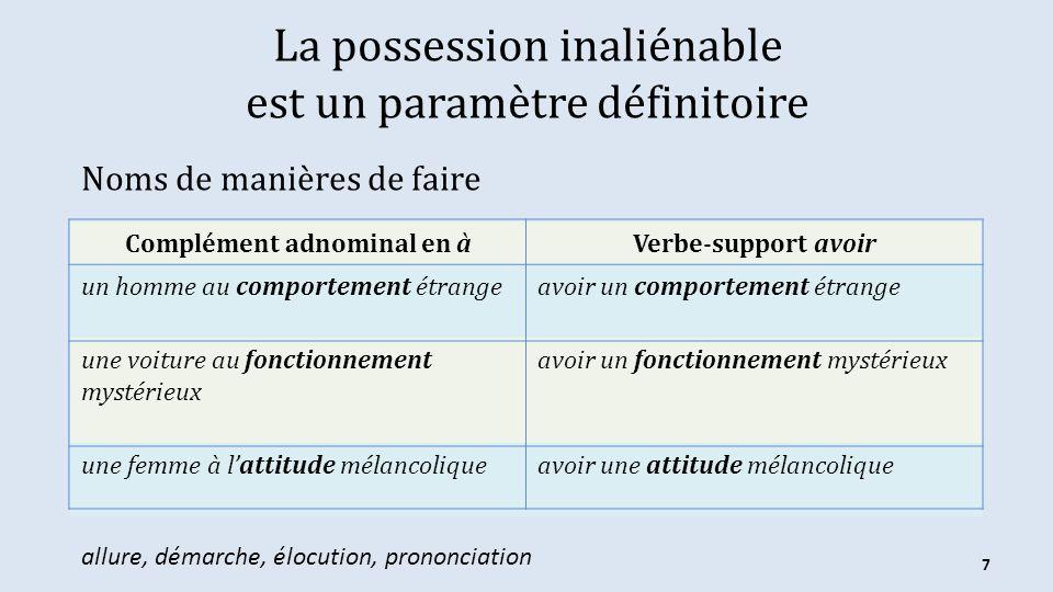 La possession inaliénable est un paramètre définitoire Noms de manières de faire Complément adnominal en àVerbe-support avoir un homme au comportement