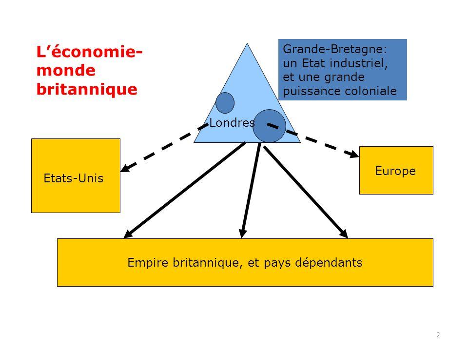 Grande-Bretagne: un Etat industriel, et une grande puissance coloniale Londres Léconomie- monde britannique Empire britannique, et pays dépendants Europe Etats-Unis 2