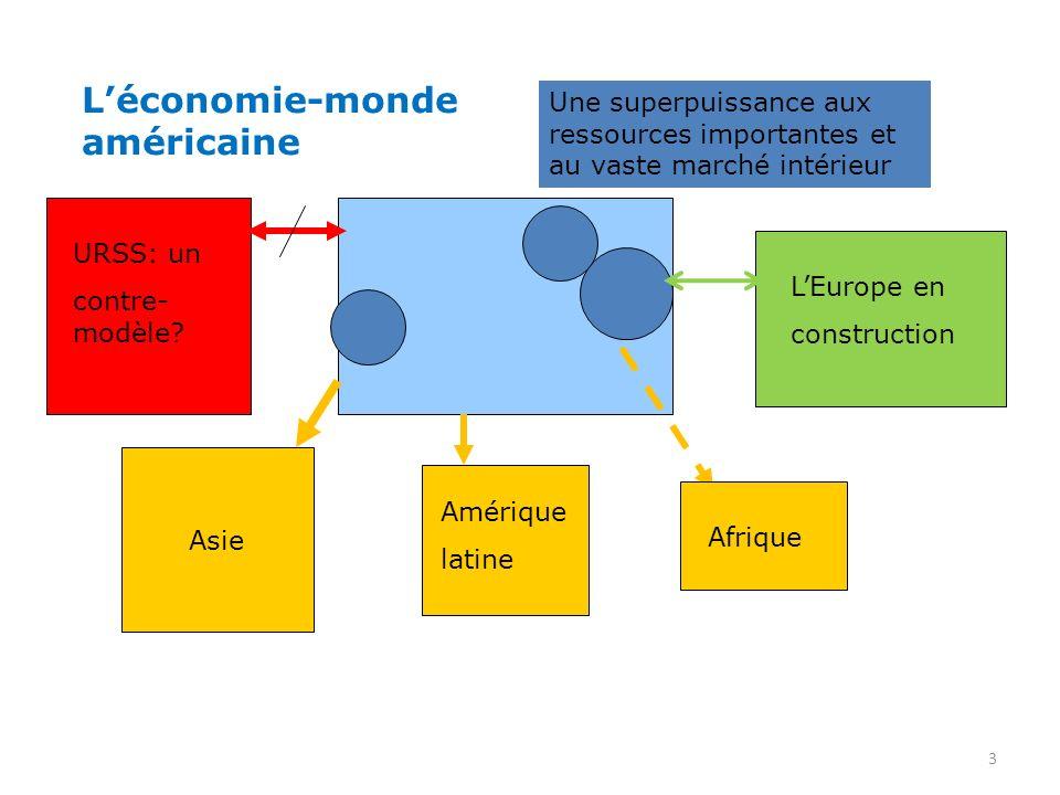 Asie Léconomie-monde américaine Une superpuissance aux ressources importantes et au vaste marché intérieur URSS: un contre- modèle.