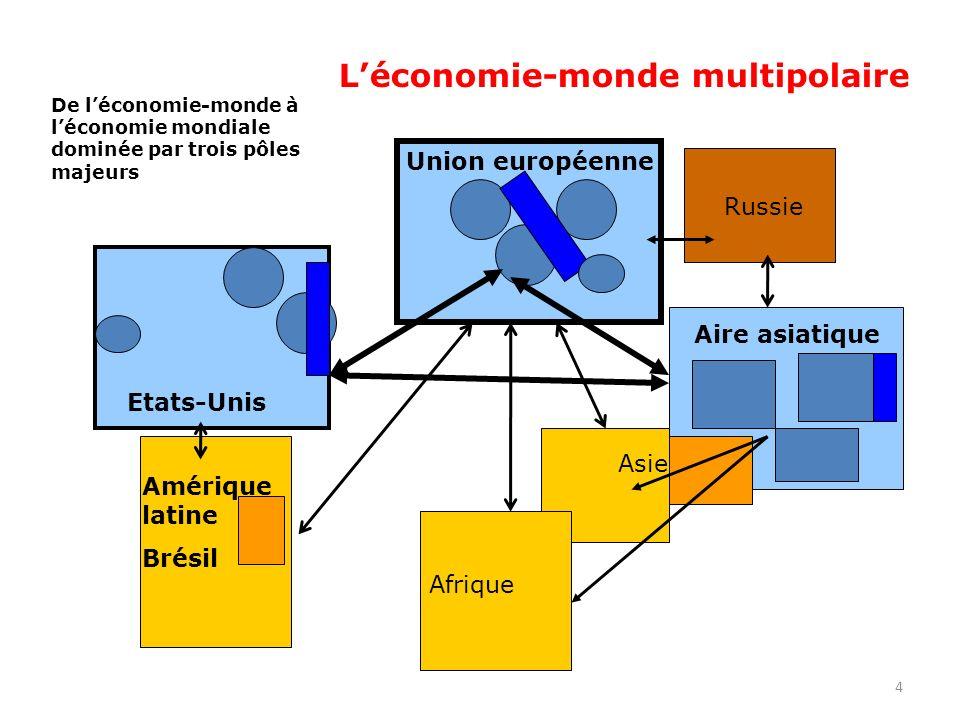 Léconomie-monde multipolaire Etats-Unis Union européenne Aire asiatique De léconomie-monde à léconomie mondiale dominée par trois pôles majeurs Russie Amérique latine Brésil Afrique Asie 4